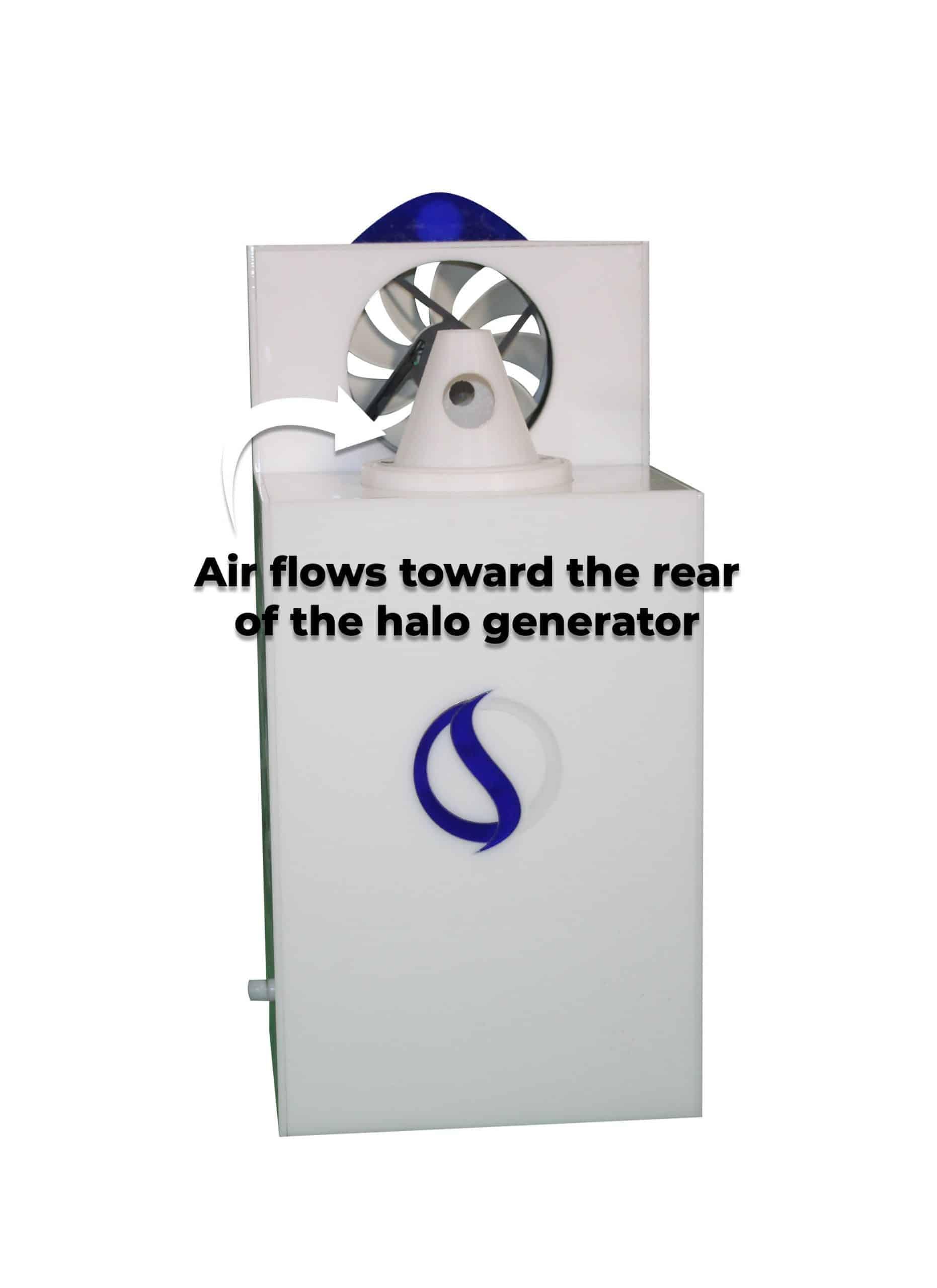 Portable Halo Generator